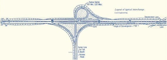 Layout of a typical interchange